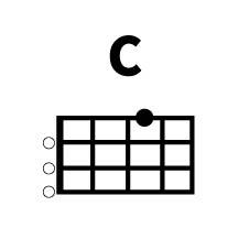 Cのコードダイヤグラム