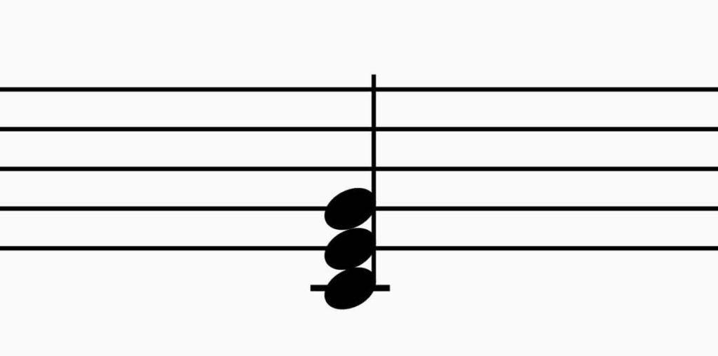 ドミソを楽譜上で表した画像